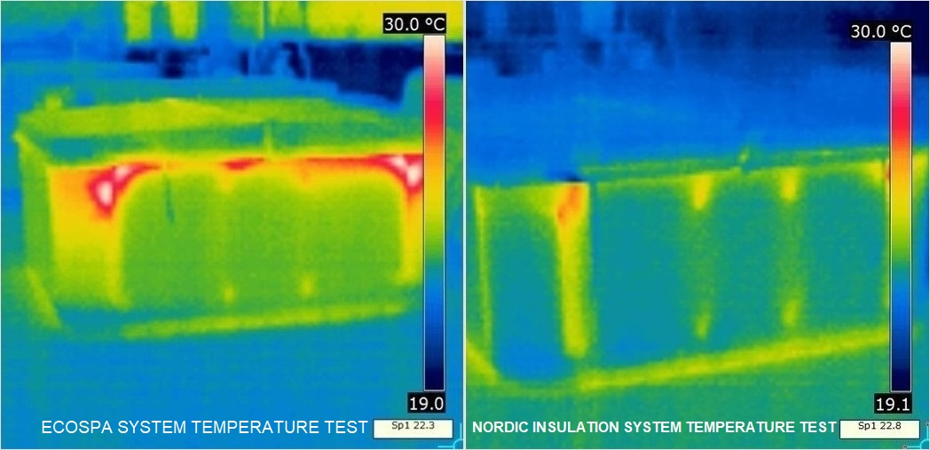 Aquatica Spa Nordic Insulation System Temperature test