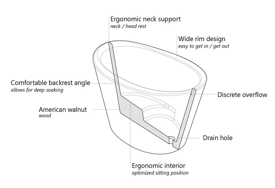 True Ofuro Wooden Bathtub (web)